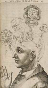 Mundus Intellectualis illustration from Utriusque cosmi maioris scilicet et minoris metaphysica, page 217 by Robert Fludd, depicting a diagram of the human mind